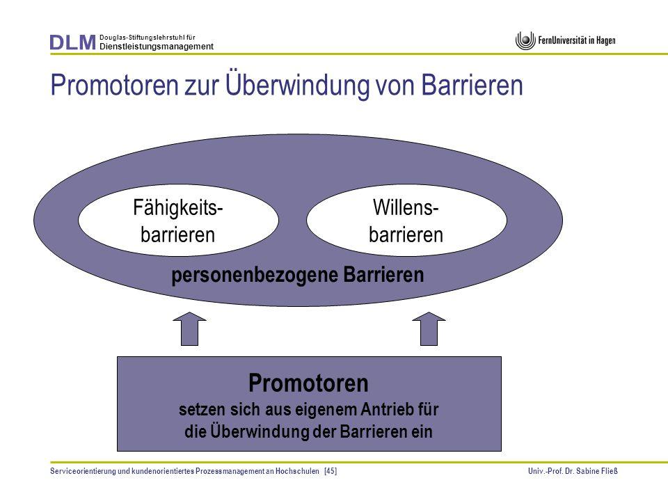 Promotoren zur Überwindung von Barrieren