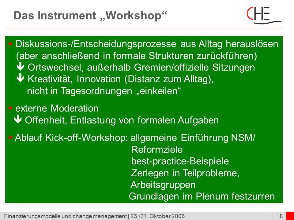 """Das Instrument """"Workshop"""