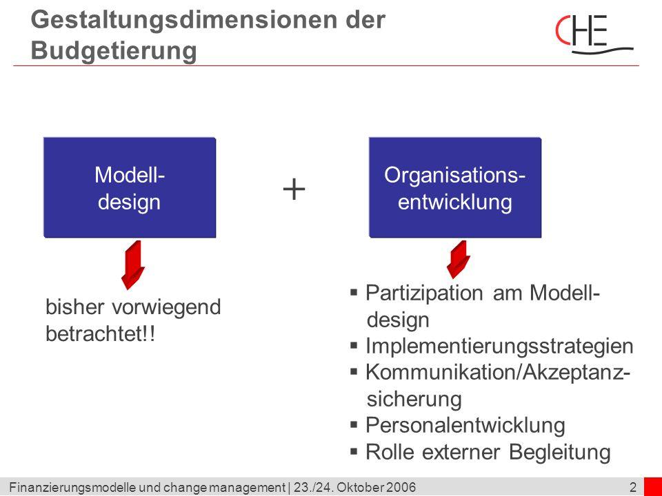 Gestaltungsdimensionen der Budgetierung