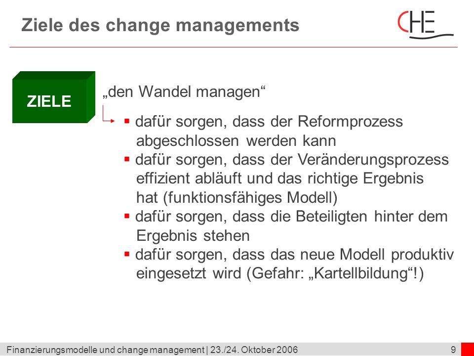 Ziele des change managements