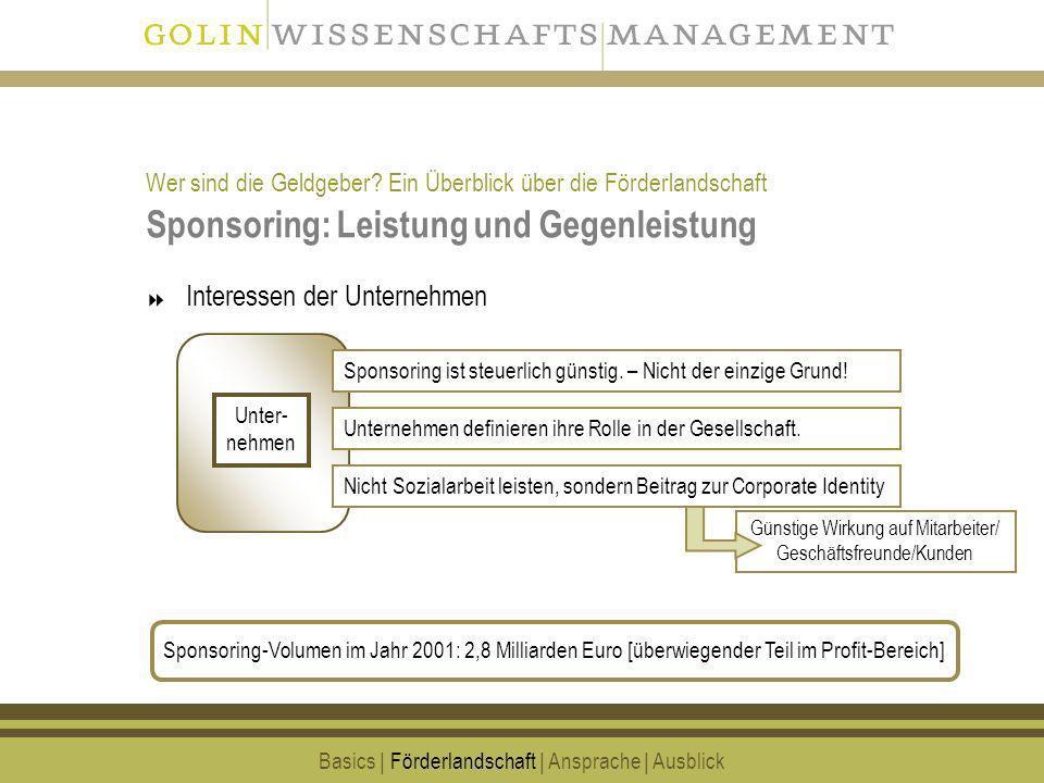 Sponsoring: Leistung und Gegenleistung