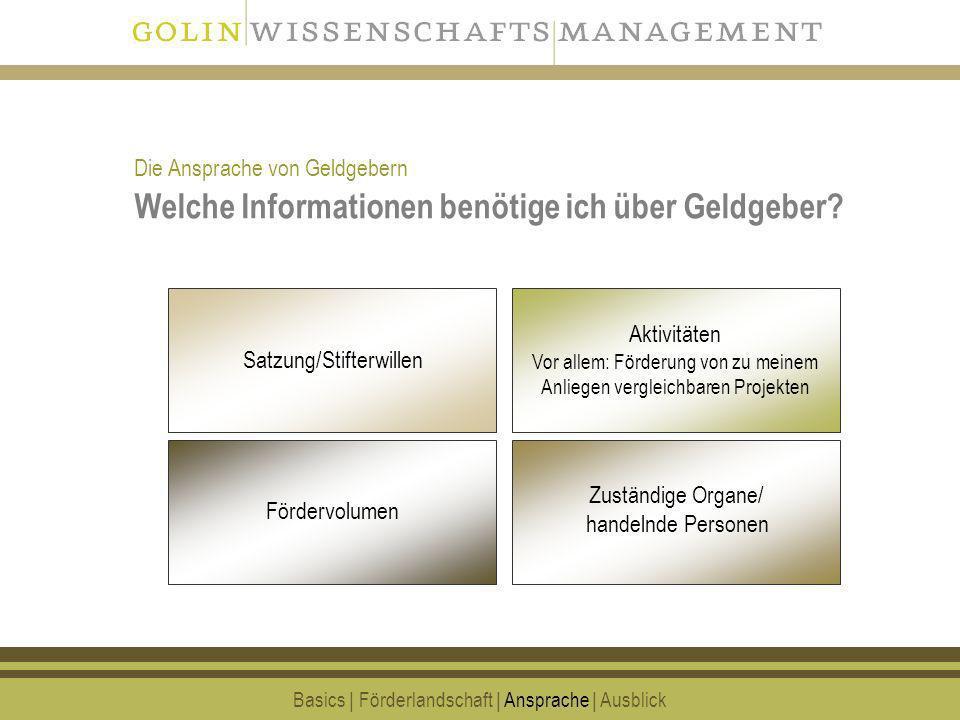 Welche Informationen benötige ich über Geldgeber