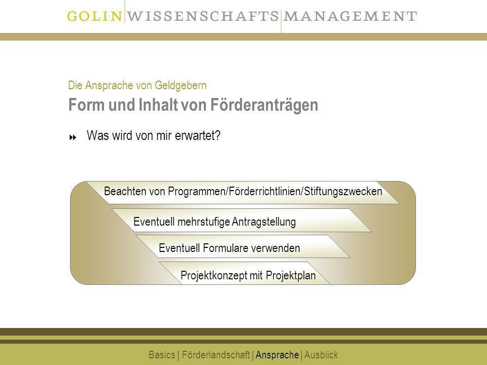 Form und Inhalt von Förderanträgen