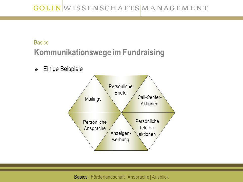 Kommunikationswege im Fundraising