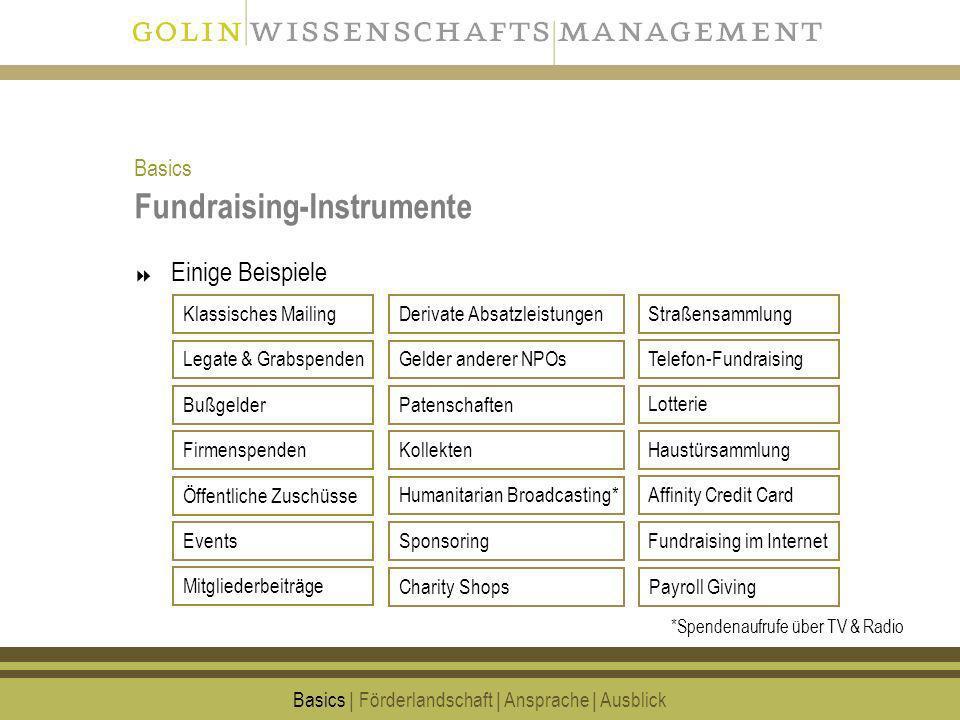 Fundraising-Instrumente