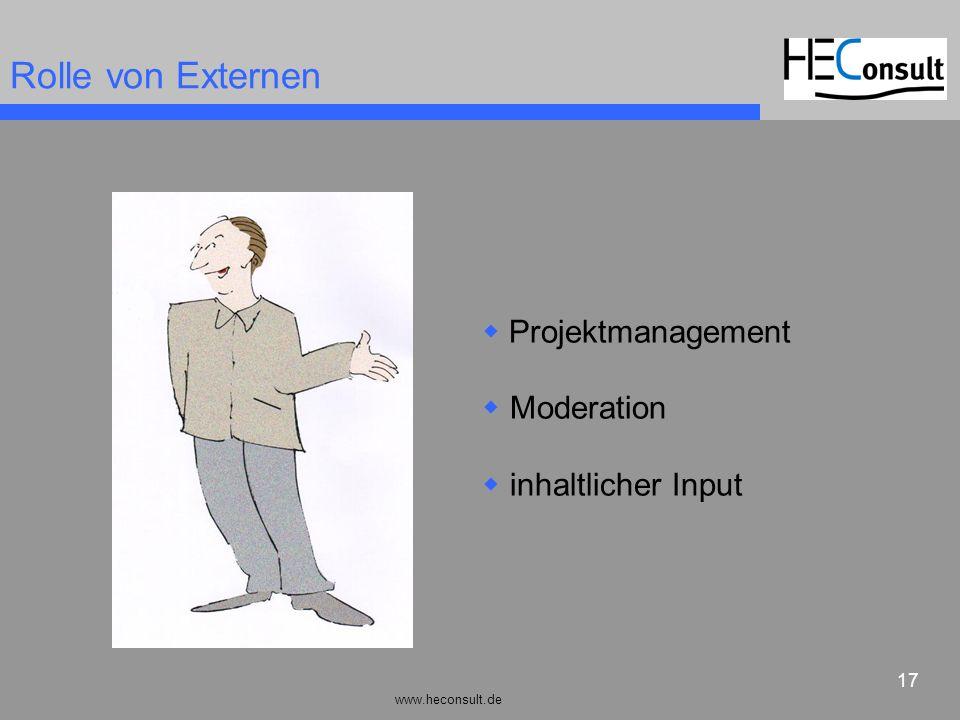 Rolle von Externen Projektmanagement Moderation inhaltlicher Input