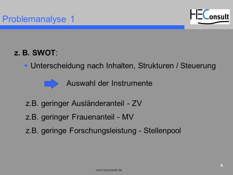 Problemanalyse 1 z. B. SWOT:
