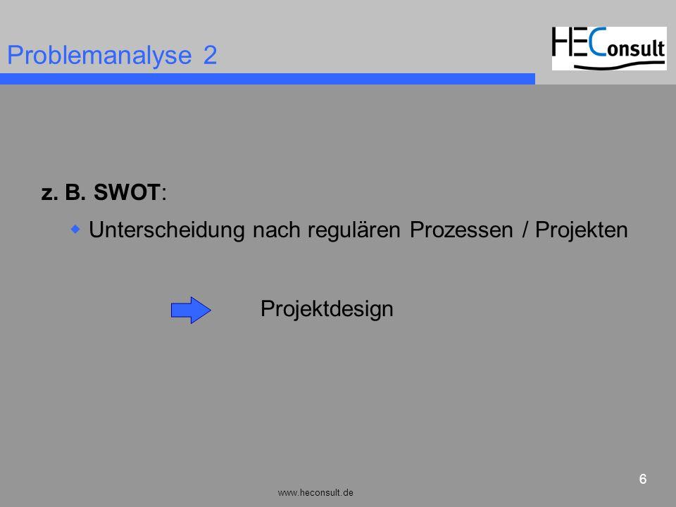 Problemanalyse 2 z. B. SWOT: