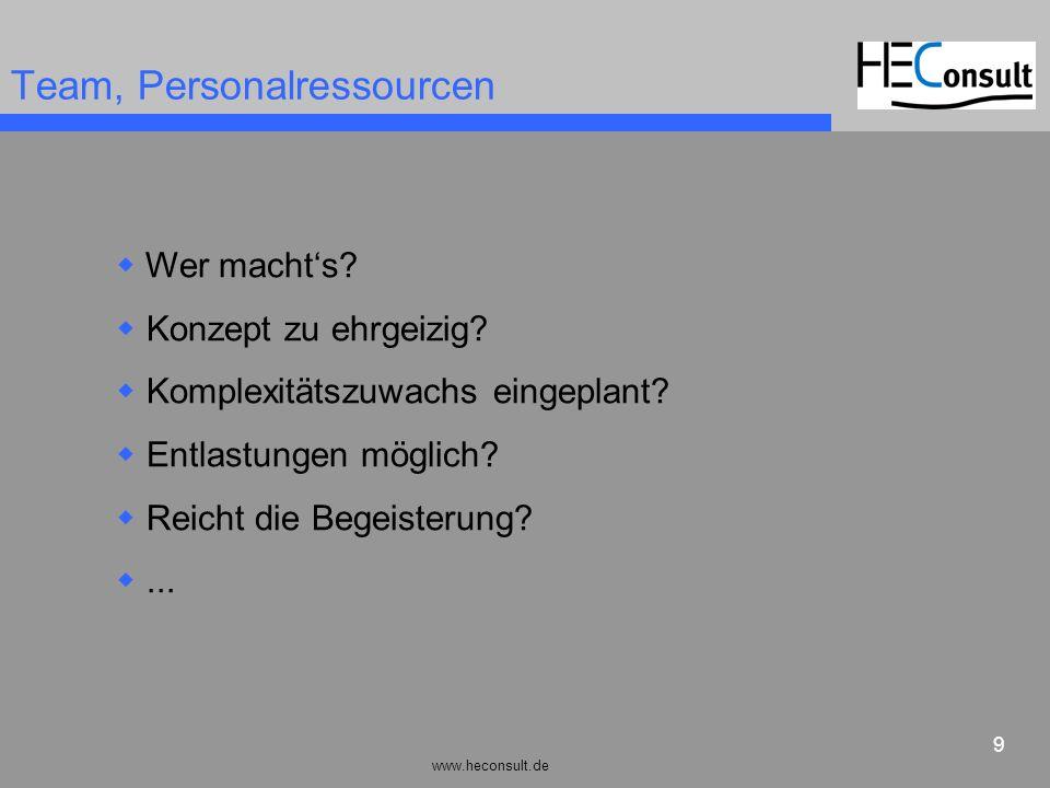 Team, Personalressourcen
