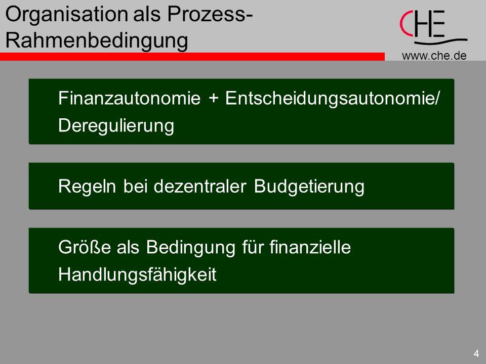 Organisation als Prozess-Rahmenbedingung