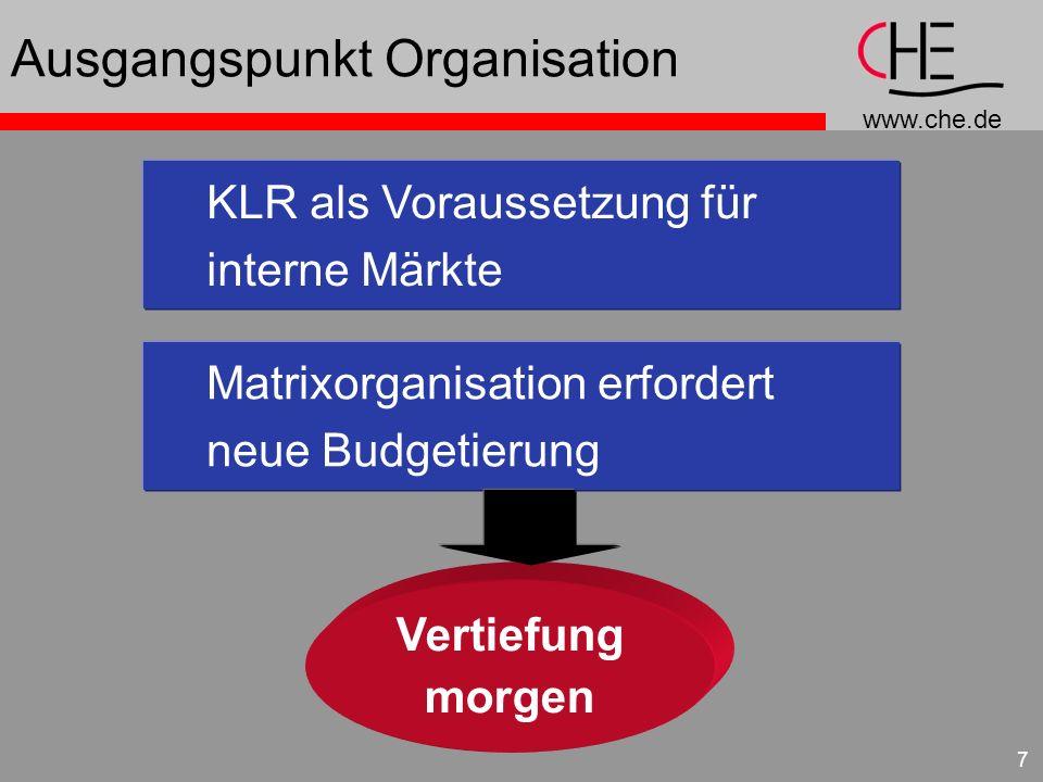 Ausgangspunkt Organisation