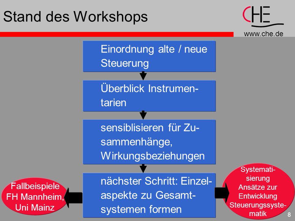 Stand des Workshops Einordnung alte / neue Steuerung