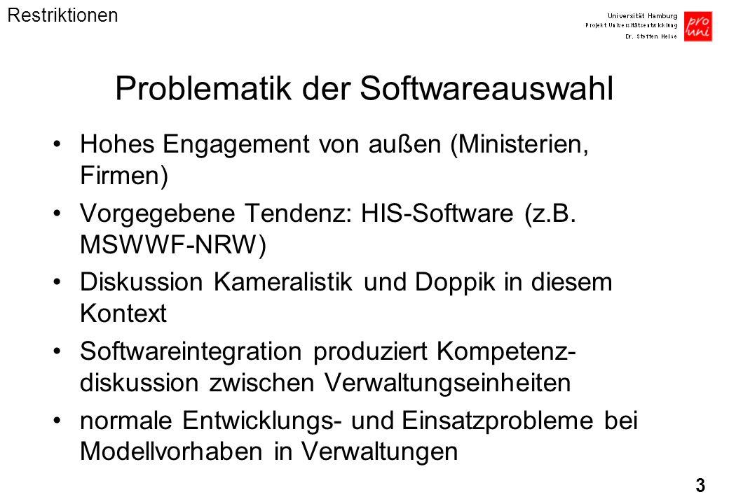 Problematik der Softwareauswahl