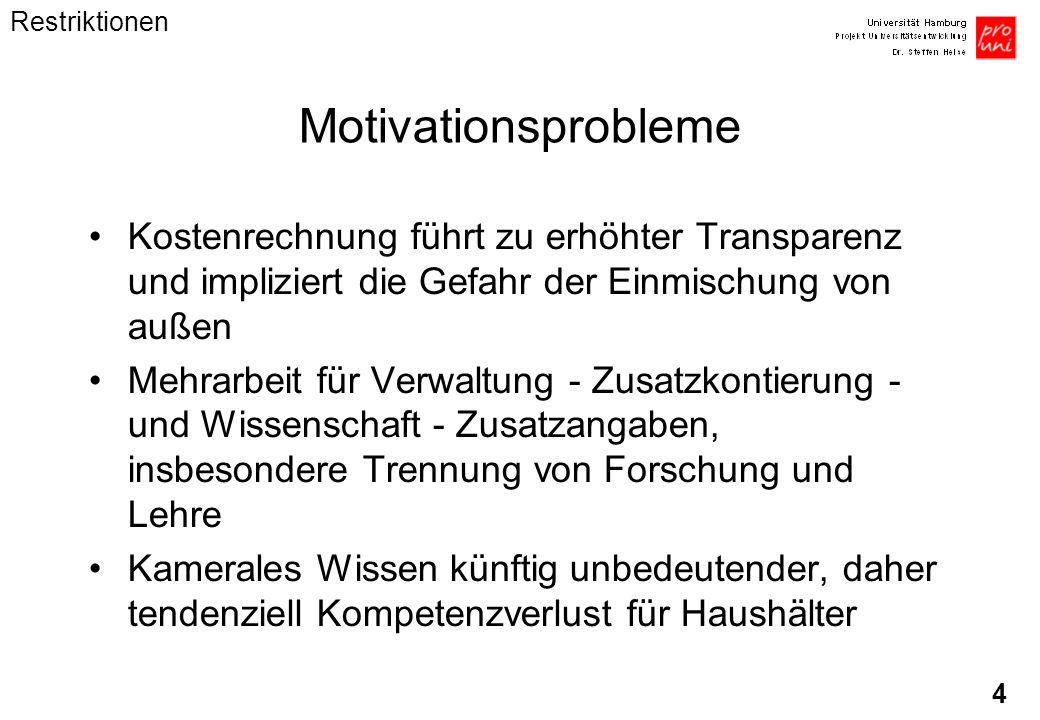 RestriktionenMotivationsprobleme. Kostenrechnung führt zu erhöhter Transparenz und impliziert die Gefahr der Einmischung von außen.