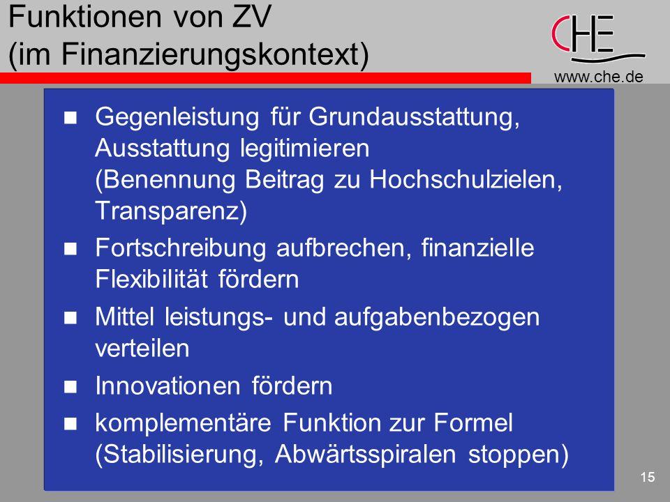 Funktionen von ZV (im Finanzierungskontext)