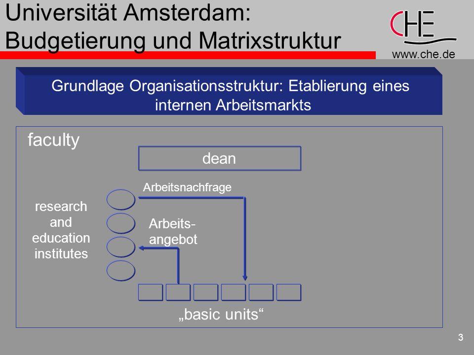 Universität Amsterdam: Budgetierung und Matrixstruktur