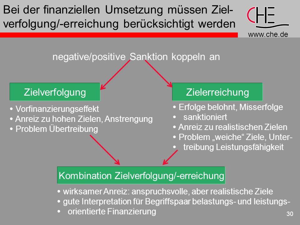 Kombination Zielverfolgung/-erreichung
