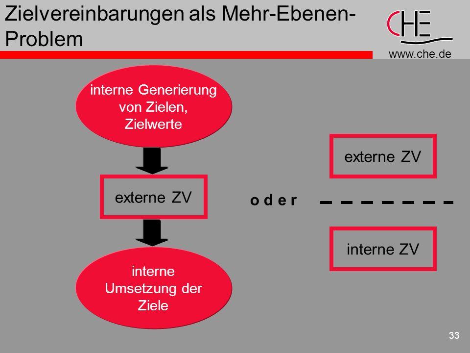 Zielvereinbarungen als Mehr-Ebenen-Problem