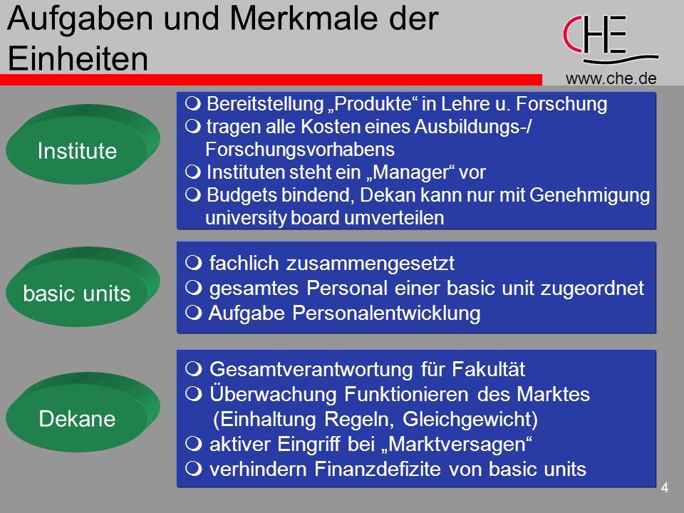 Aufgaben und Merkmale der Einheiten