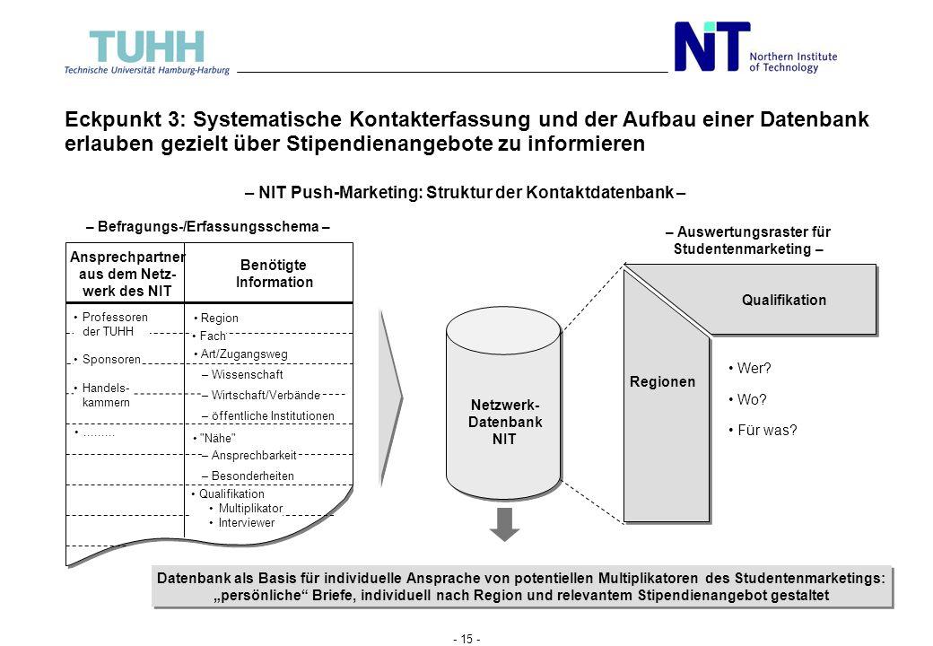 Eckpunkt 3: Systematische Kontakterfassung und der Aufbau einer Datenbank erlauben gezielt über Stipendienangebote zu informieren