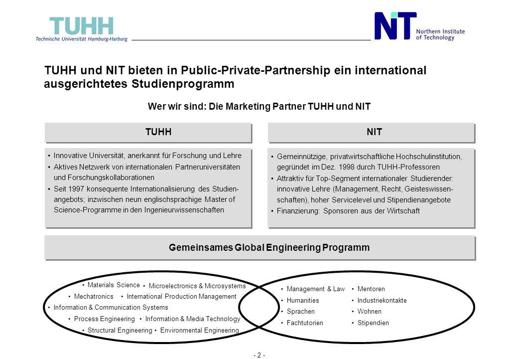 TUHH und NIT bieten in Public-Private-Partnership ein international ausgerichtetes Studienprogramm
