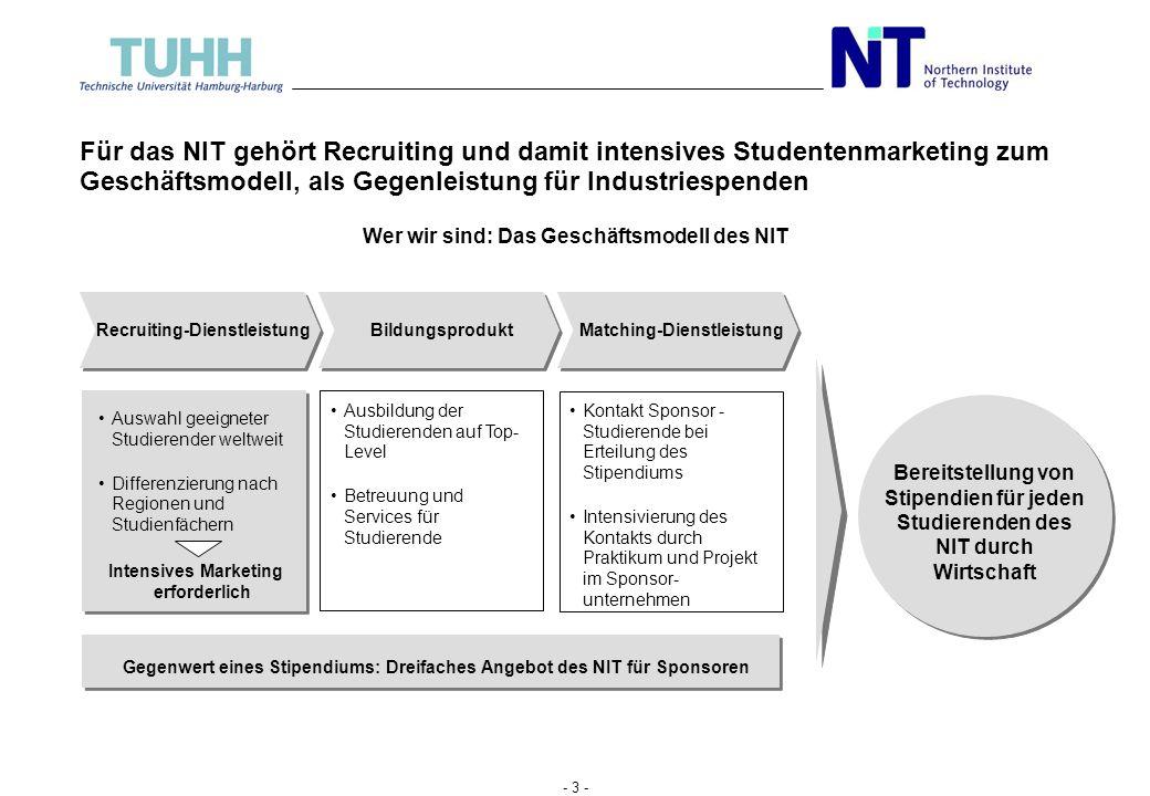 Für das NIT gehört Recruiting und damit intensives Studentenmarketing zum Geschäftsmodell, als Gegenleistung für Industriespenden