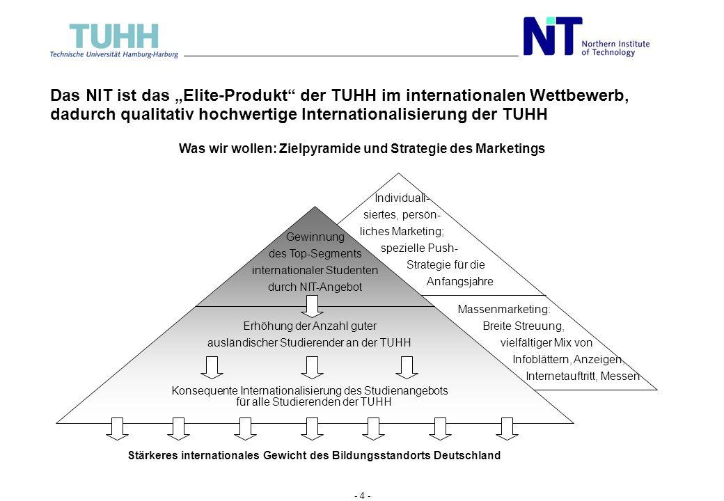 """Das NIT ist das """"Elite-Produkt der TUHH im internationalen Wettbewerb, dadurch qualitativ hochwertige Internationalisierung der TUHH"""