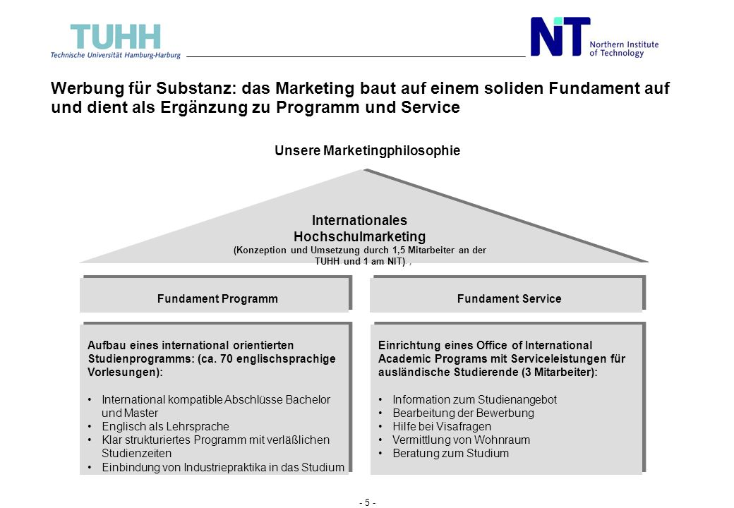 Unsere Marketingphilosophie