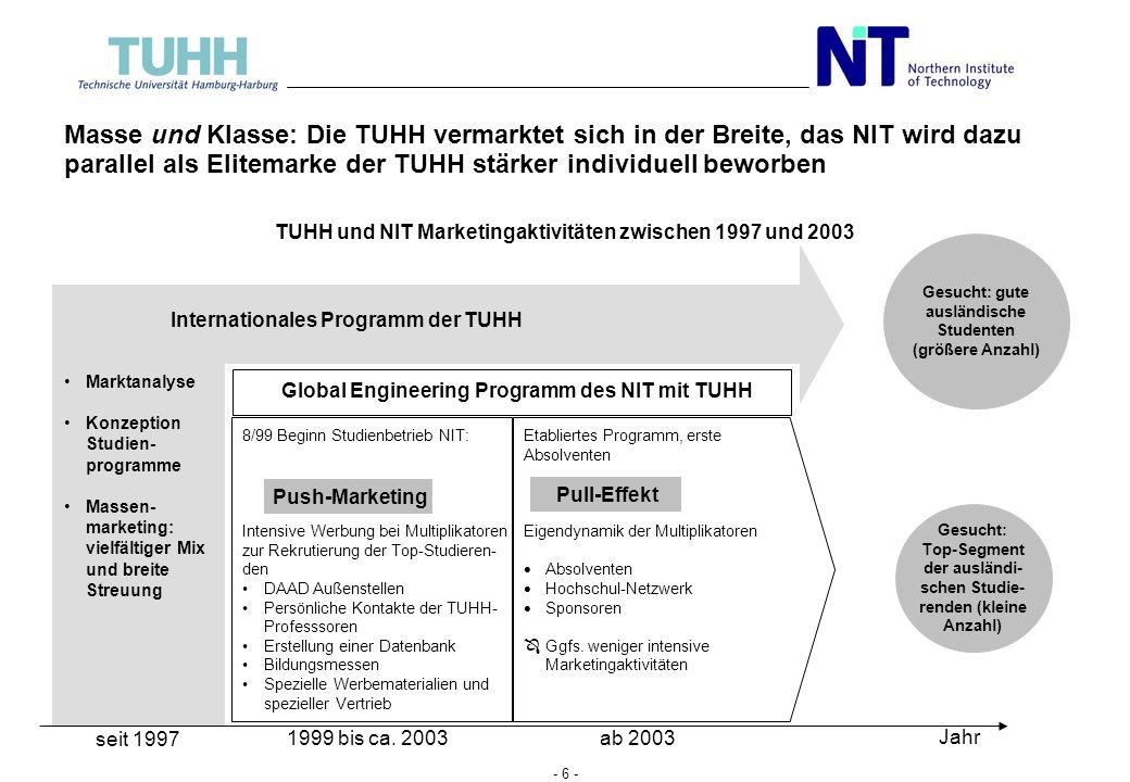 Masse und Klasse: Die TUHH vermarktet sich in der Breite, das NIT wird dazu parallel als Elitemarke der TUHH stärker individuell beworben