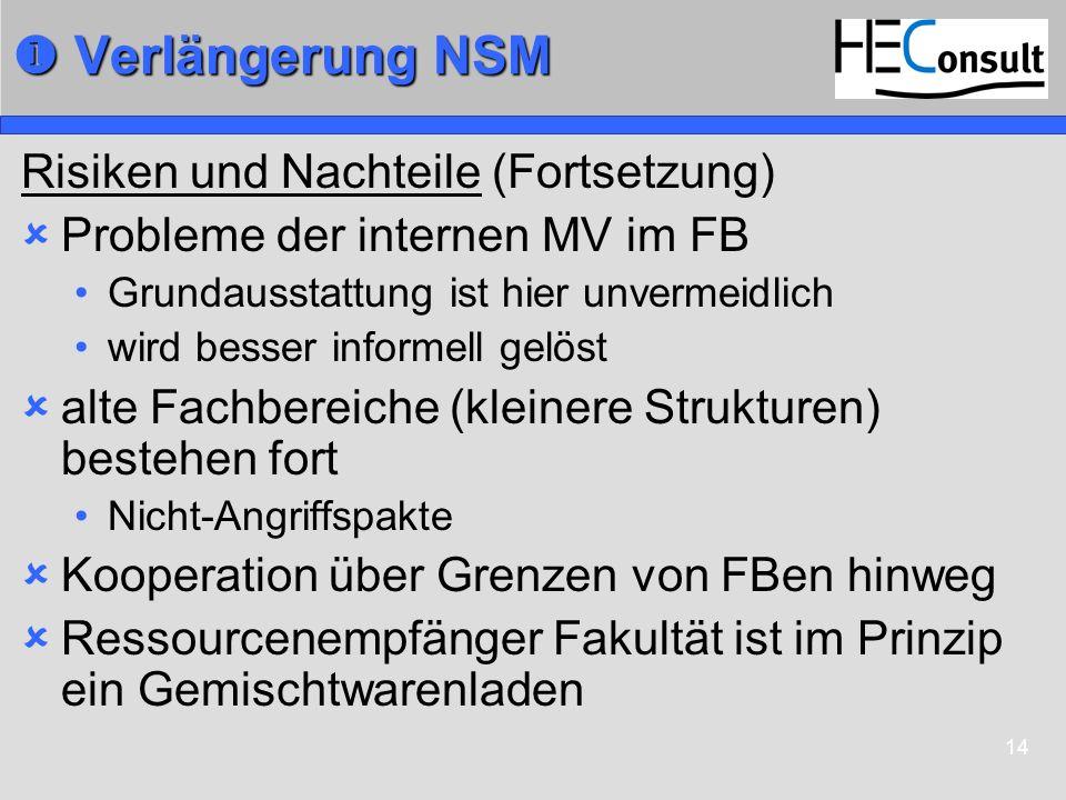  Verlängerung NSM Risiken und Nachteile (Fortsetzung)