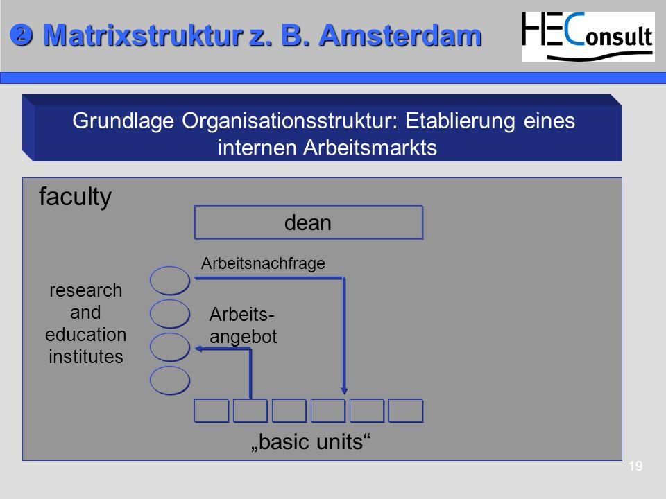  Matrixstruktur z. B. Amsterdam