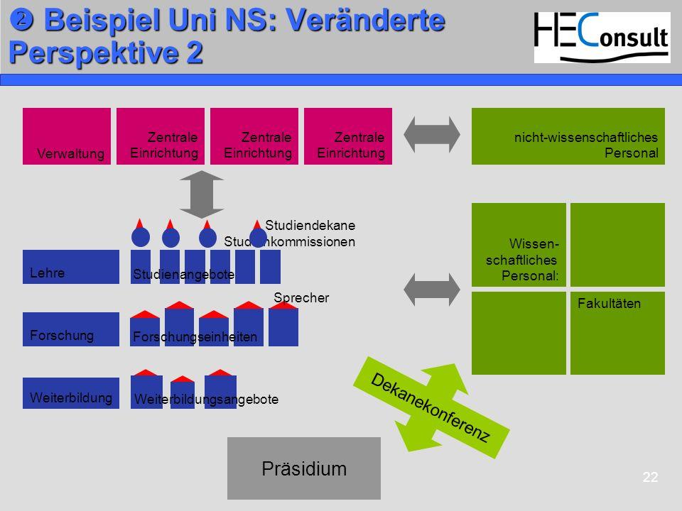  Beispiel Uni NS: Veränderte Perspektive 2