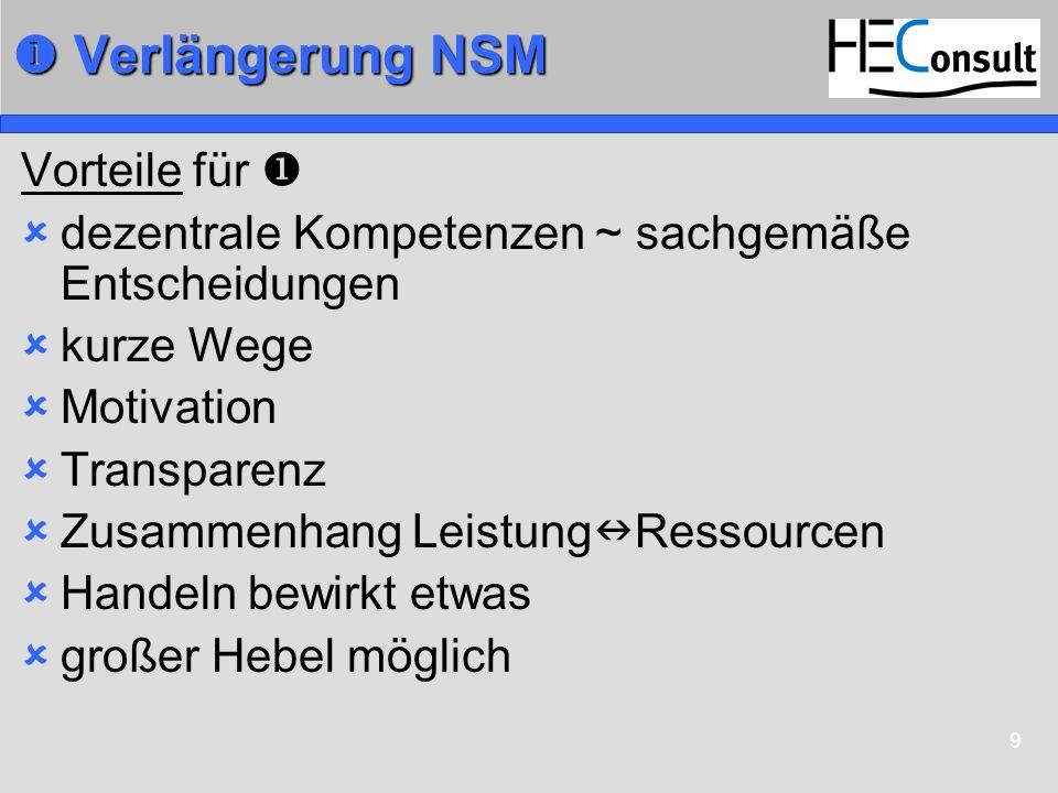  Verlängerung NSM Vorteile für 