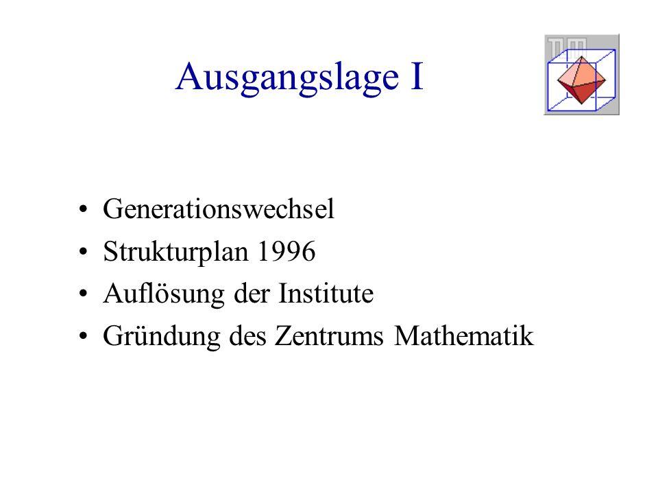 Ausgangslage I Generationswechsel Strukturplan 1996