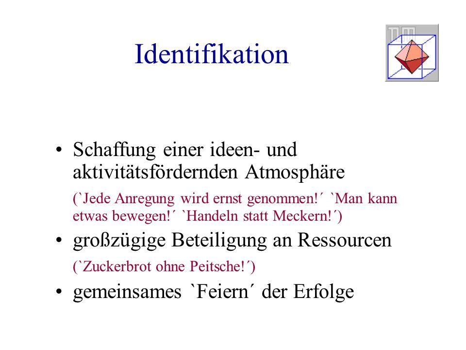 Identifikation Schaffung einer ideen- und aktivitätsfördernden Atmosphäre.