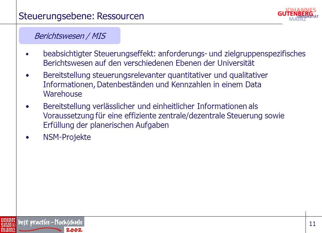 Steuerungsebene: Ressourcen