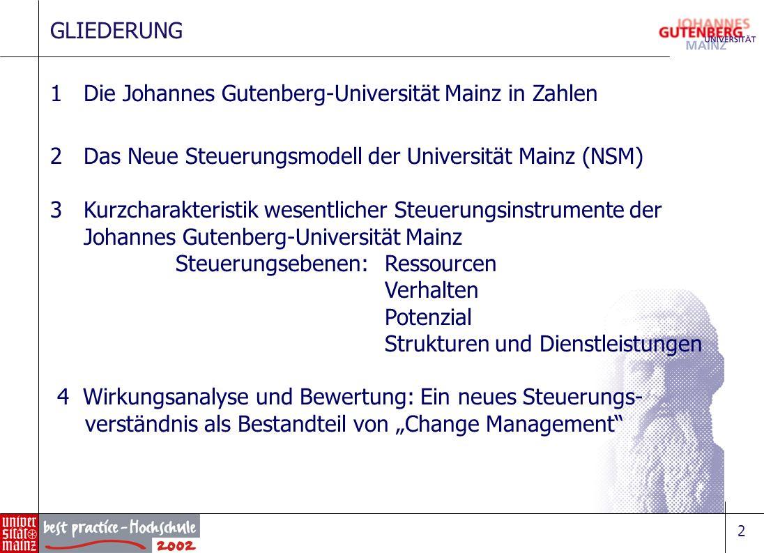 Die Johannes Gutenberg-Universität Mainz in Zahlen