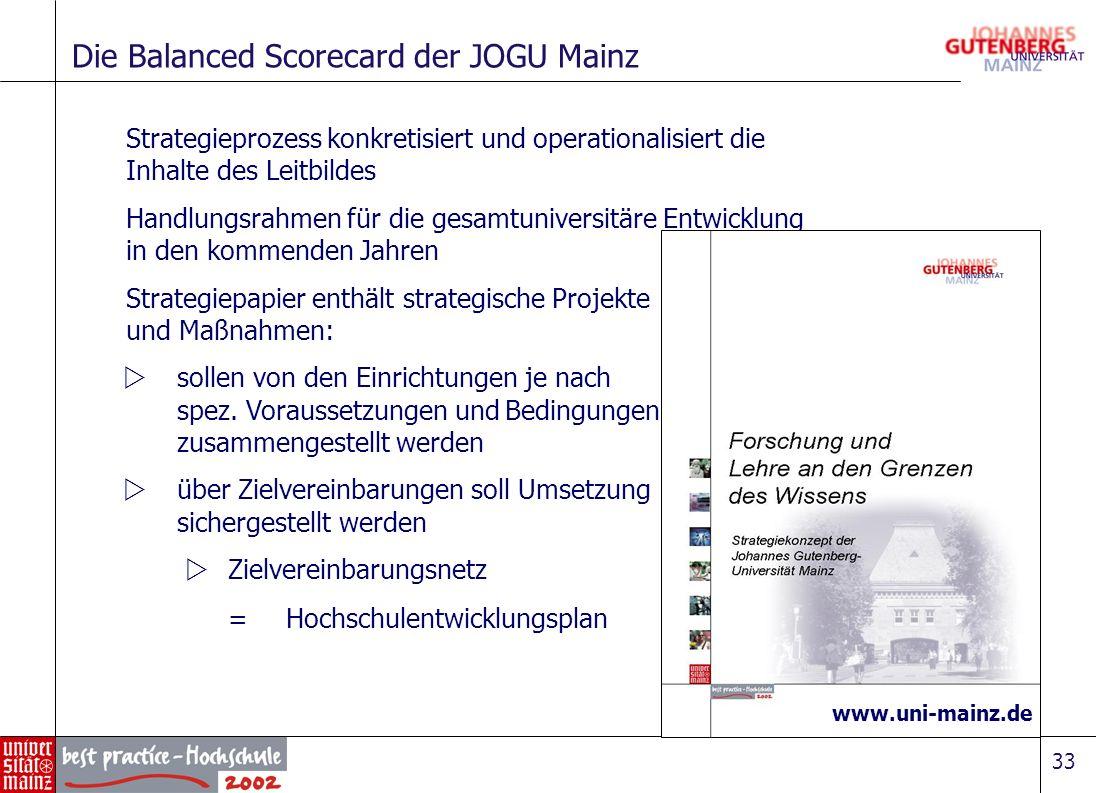 Die Balanced Scorecard der JOGU Mainz