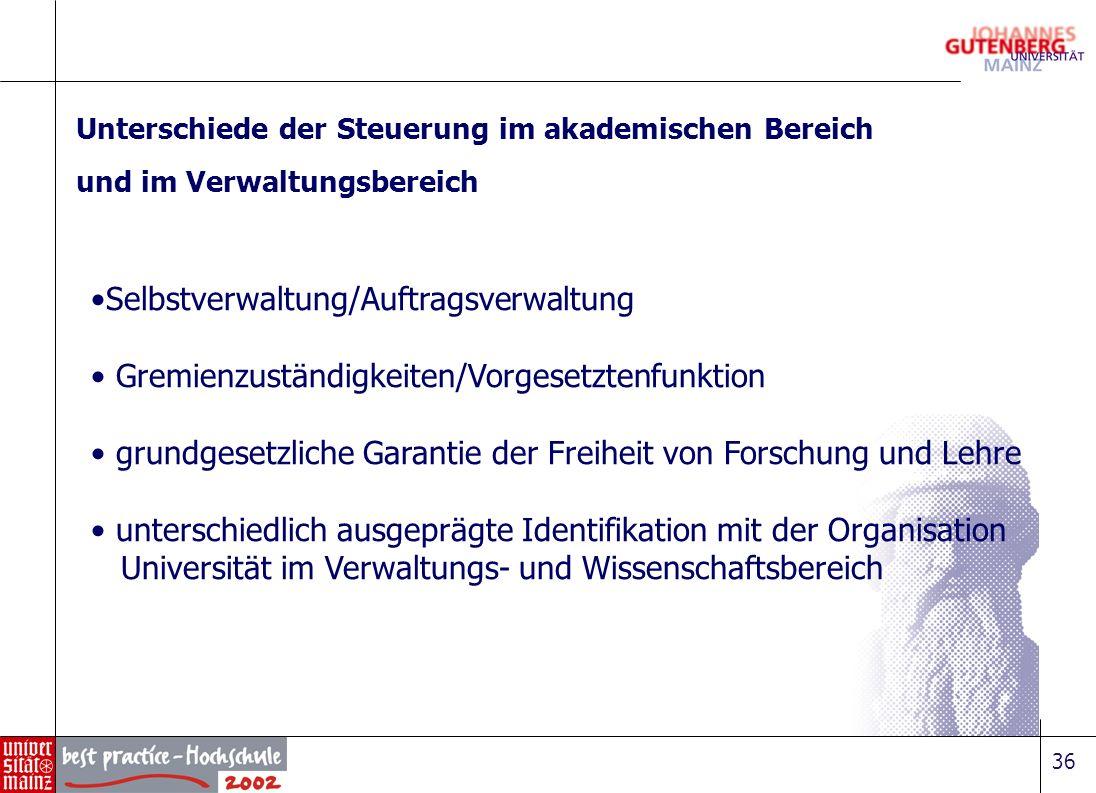 Selbstverwaltung/Auftragsverwaltung