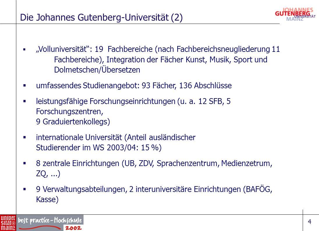 Die Johannes Gutenberg-Universität (2)