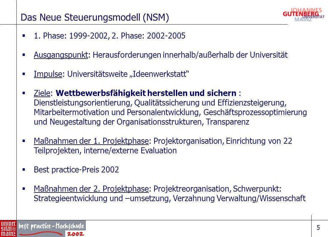 Das Neue Steuerungsmodell (NSM)