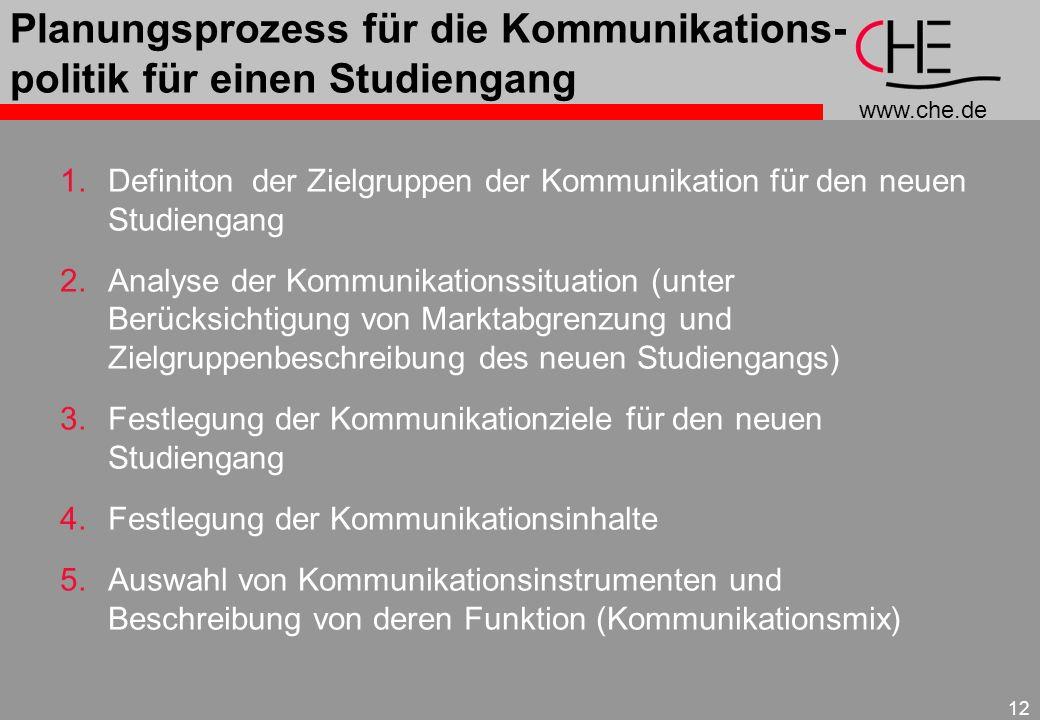 Planungsprozess für die Kommunikations- politik für einen Studiengang