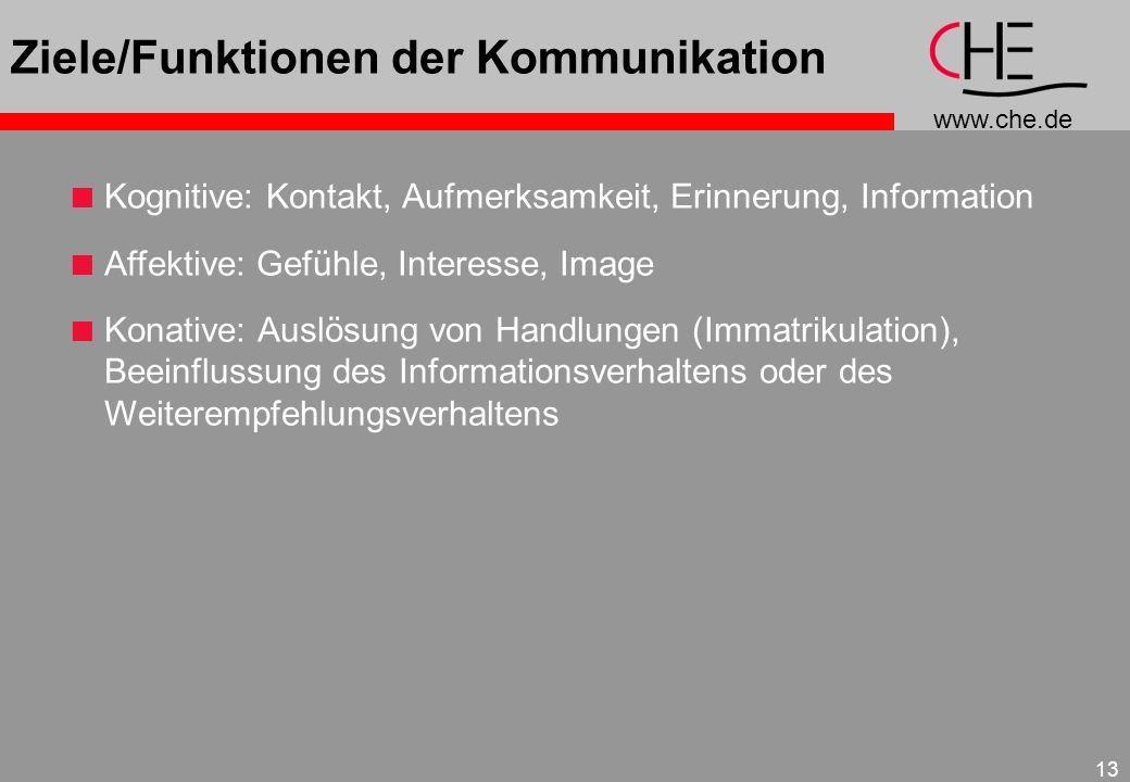 Ziele/Funktionen der Kommunikation