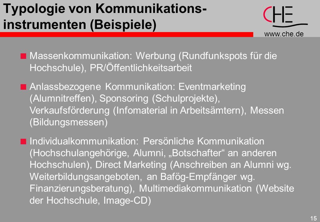 Typologie von Kommunikations-instrumenten (Beispiele)