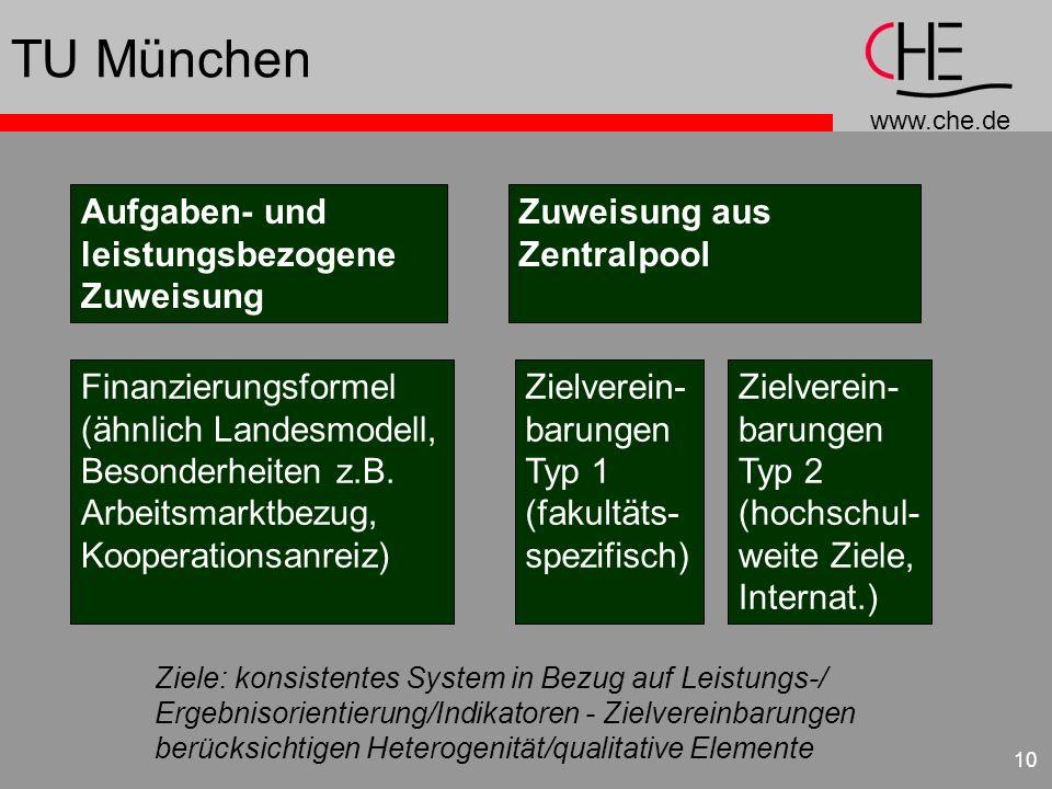 TU München Aufgaben- und leistungsbezogene Zuweisung Zuweisung aus