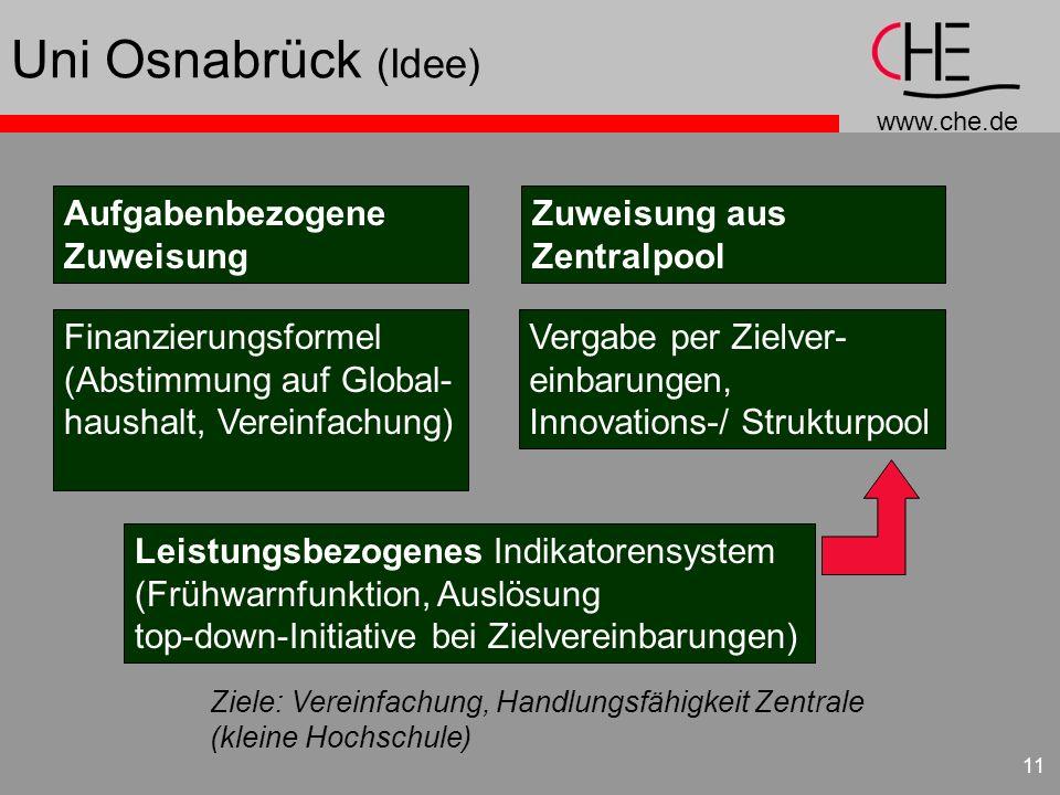 Uni Osnabrück (Idee) Aufgabenbezogene Zuweisung Zuweisung aus