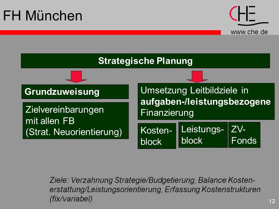 FH München Strategische Planung Umsetzung Leitbildziele in