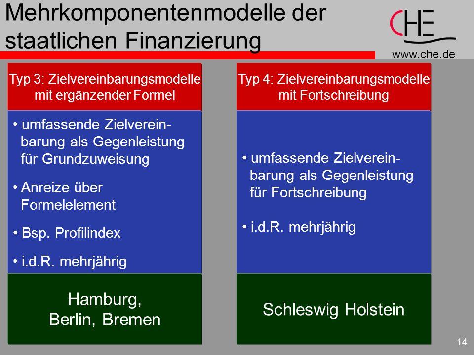 Mehrkomponentenmodelle der staatlichen Finanzierung