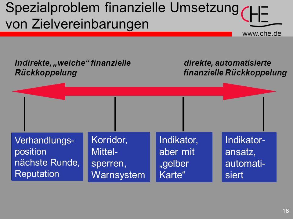 Spezialproblem finanzielle Umsetzung von Zielvereinbarungen