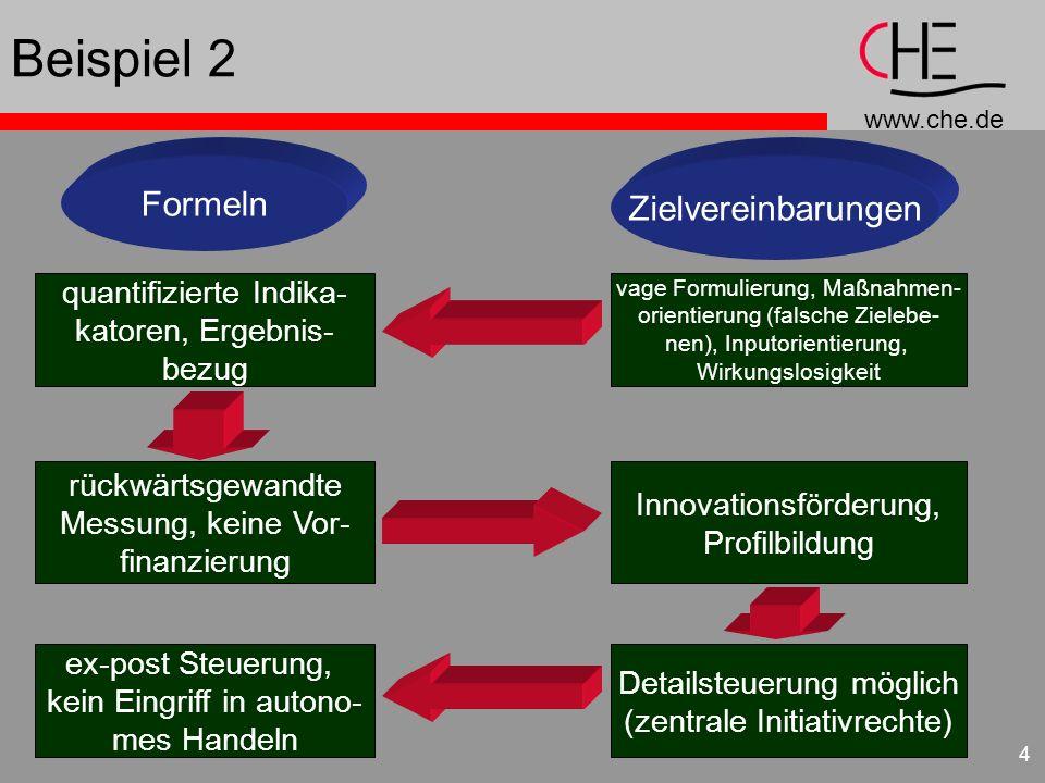 Beispiel 2 Formeln Zielvereinbarungen quantifizierte Indika-